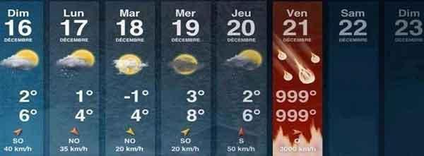 Pronóstico del tiempo según el calendario Maya