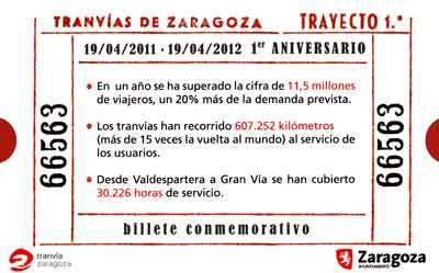 Reverso billete conmemorativo primer aniversario del tranvía en Zaragoza