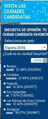 Votación popular