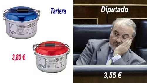 Precios de las tarteras y los diputados