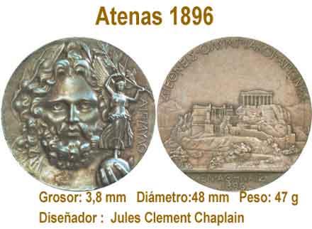 Medallas olímpicas Atenas 1896